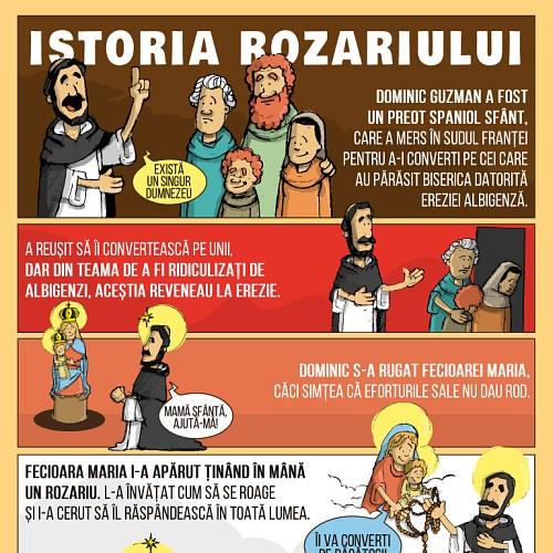 Istoria Rozariului